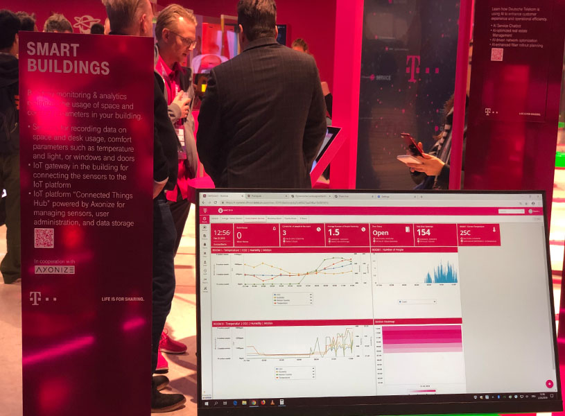 Creating a Smart Booth at MWC 2019