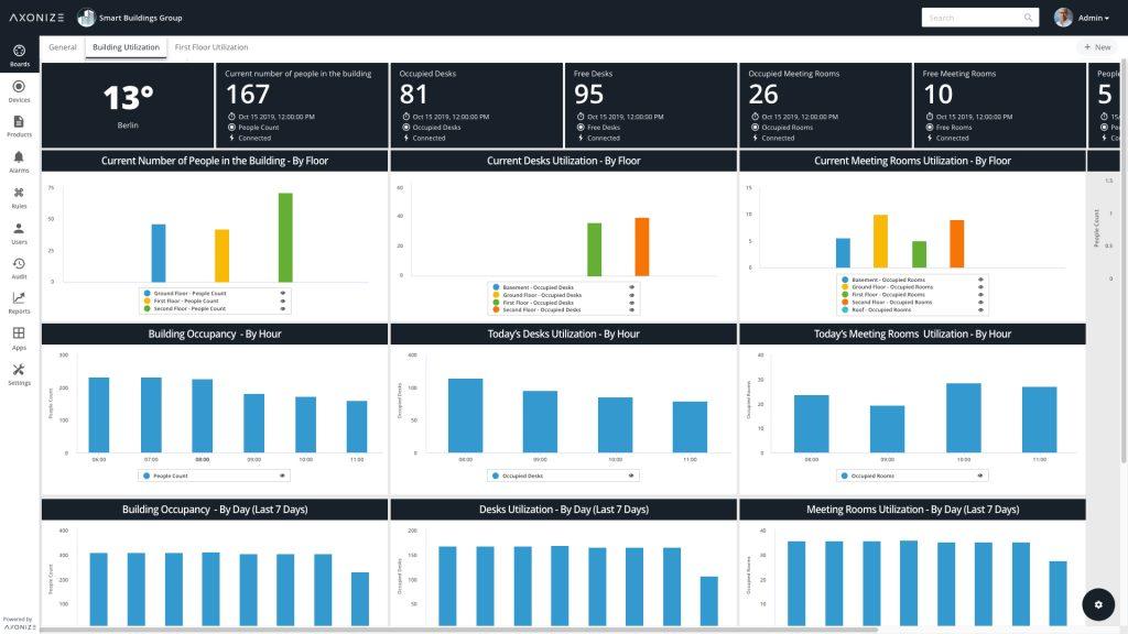 Axonize Platform - Smart Building Dashboard