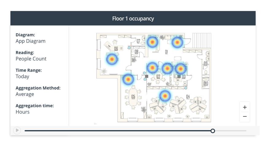 Floor occupancy heat map